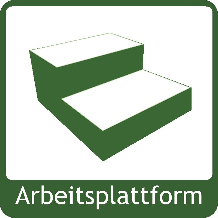 plattformar